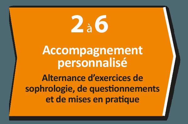 Accompagnement personnalisé en sophrologie en Vendée